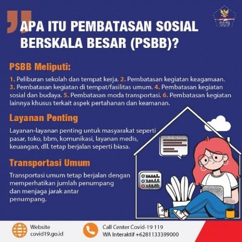 Infografis PSBB. (Sumber: BNPB).